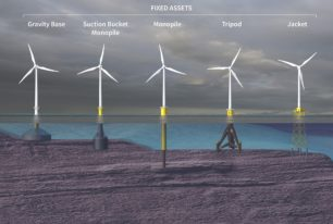 Fixed wind foundations: an independent concept screening approach